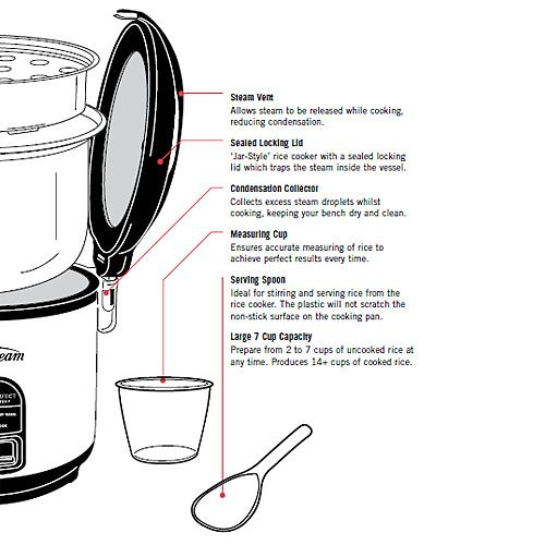sunbeam 8 cup rice cooker instructions